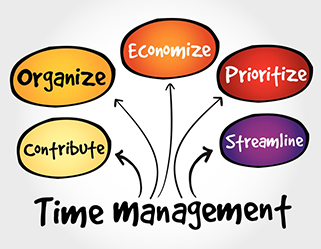 Time Management for High School, College and Career Readiness