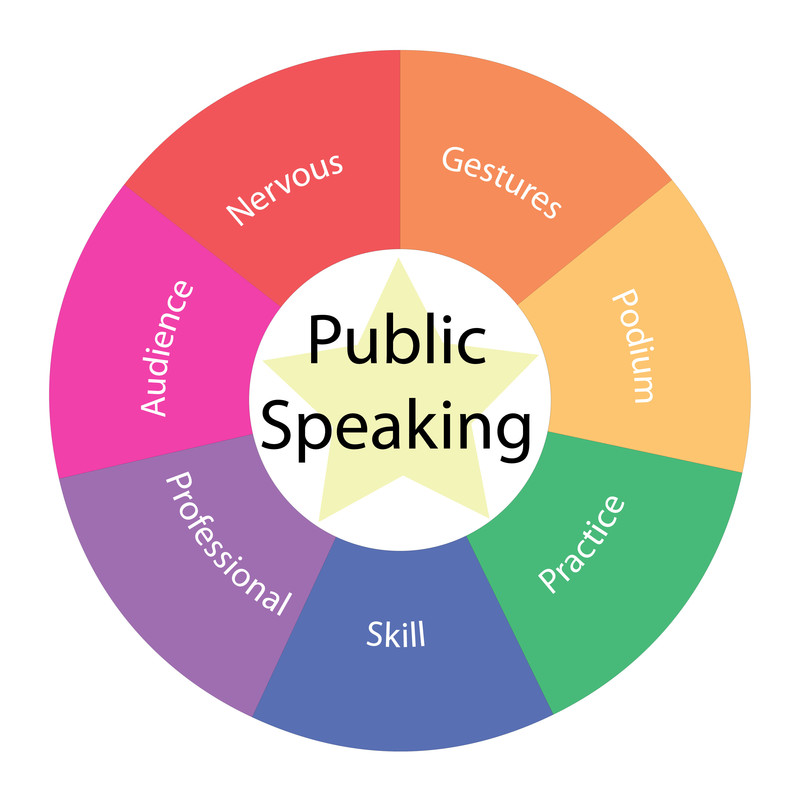 Delivering Inspirational Public Speaking